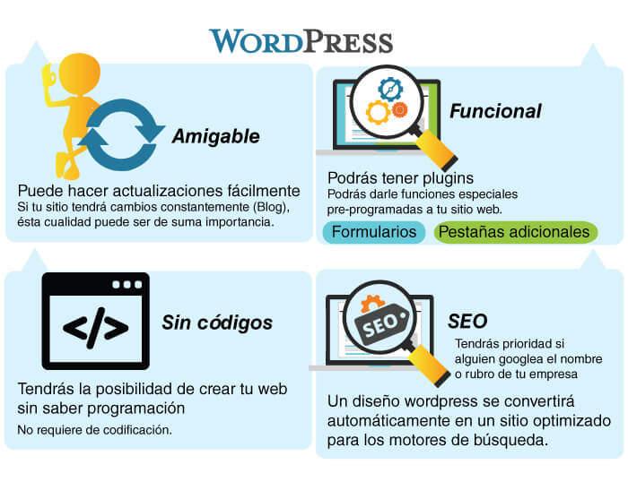 Características wordpress como poscionar tu marca con un buen sitio web