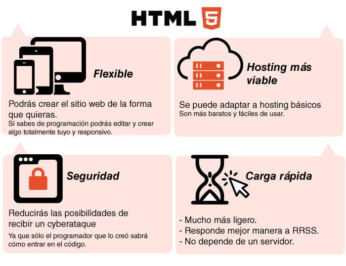 Html5 como posicionar tu marca con un buen sitio web